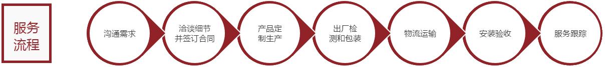 大连经济技术开发区艺海玻璃有限公司