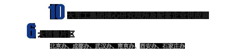10大軍工集團供應商