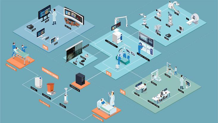 圍術期人工智能應用系統平臺