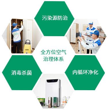 廣州向日葵视频.apk環保科技有限公司