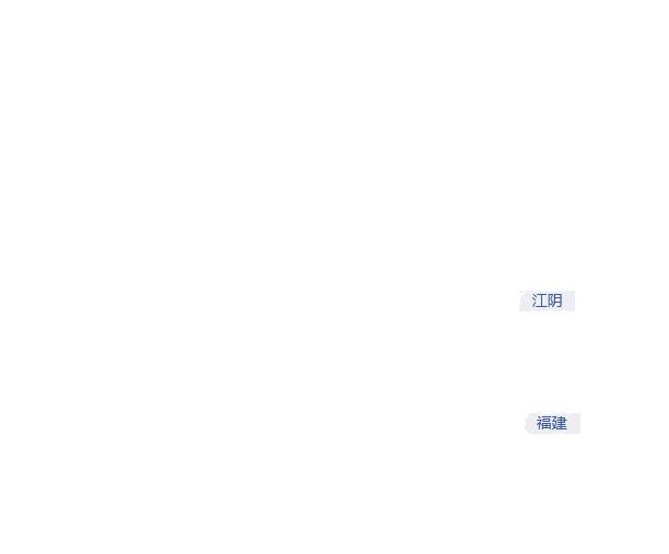 冉昆真空科技(上海)有限公司