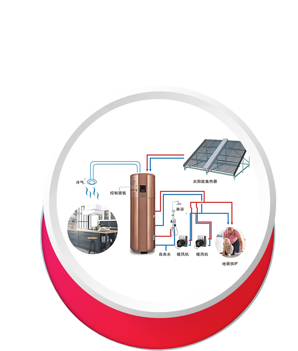 太陽能光電互補熱風供暖系統