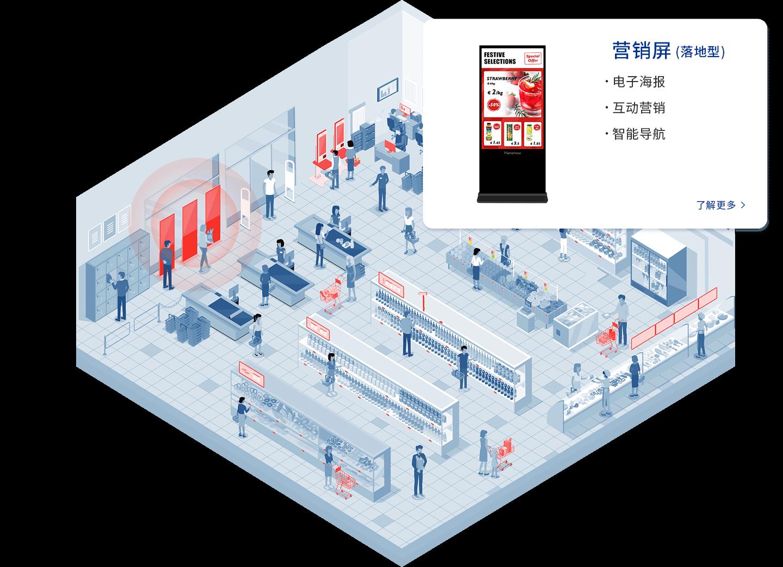 Digital Signage (floor type)