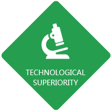 Technological superiority