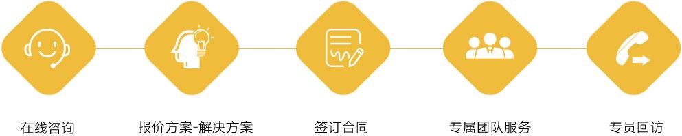 长春艾荣财务有限公司