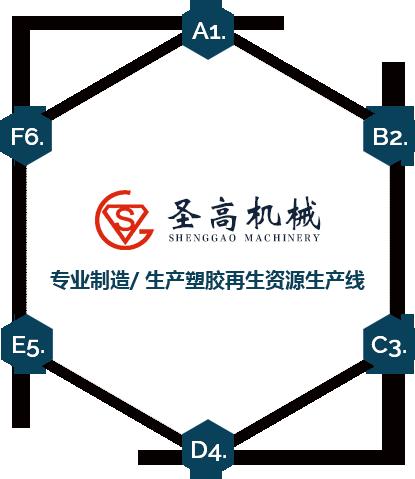 Select ShengGao