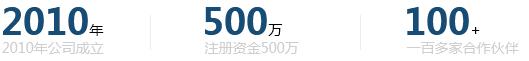 重庆市健隆家具有限公司