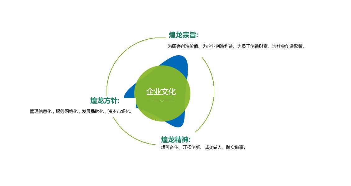 广东煌龙环保机械设备有限公司