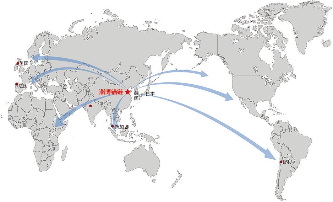 萊蕪鋼鐵集團淄博錨鏈有限公司
