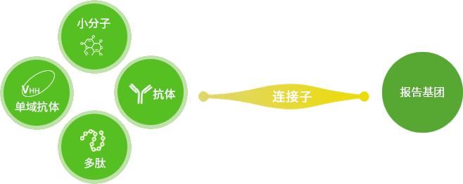 Jingguan Medical