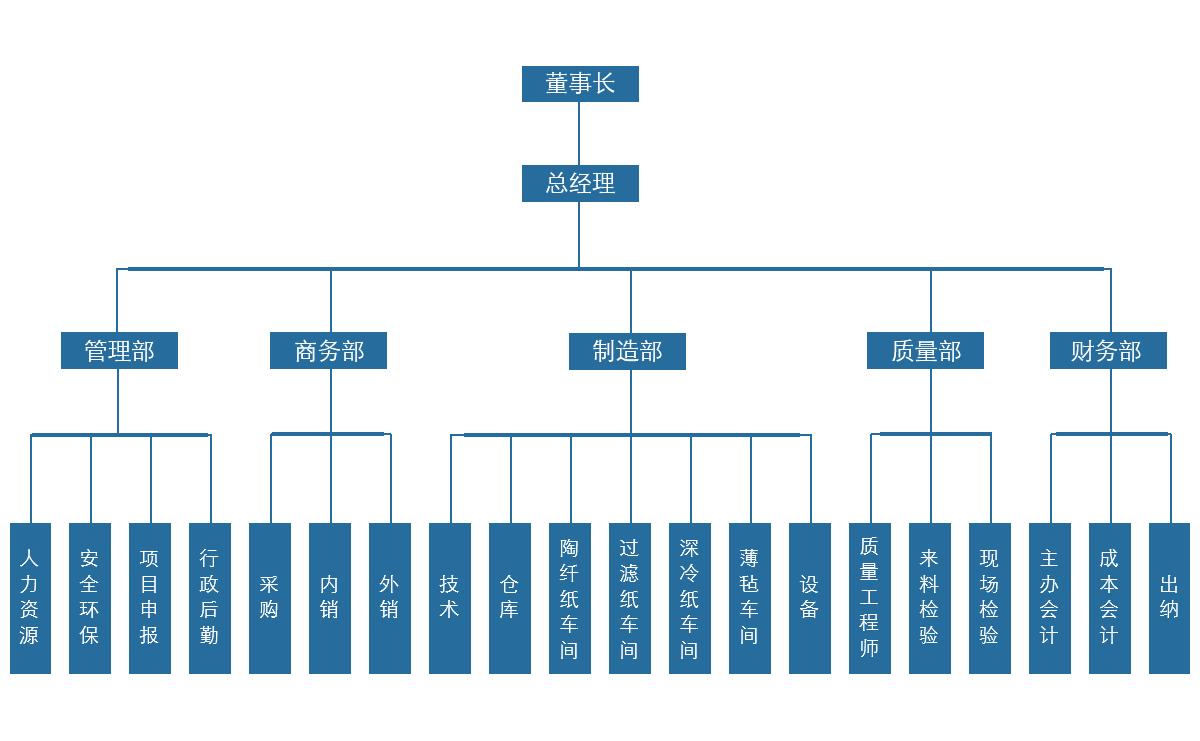 大利节能架构图