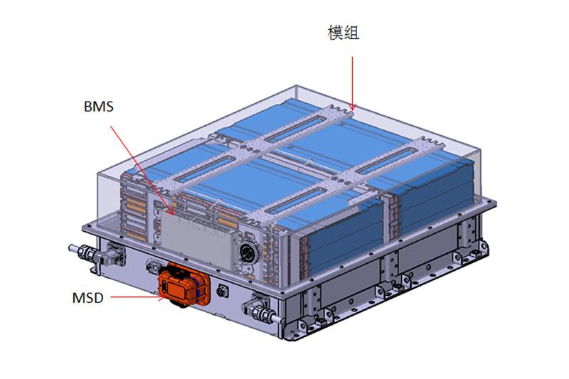 標準箱B箱(3P30S)