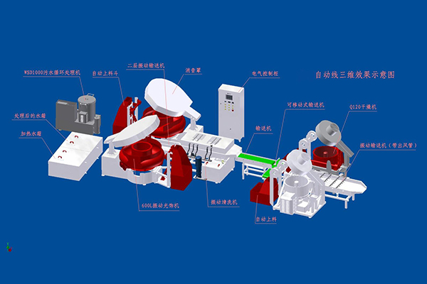 Finishing machine automatic line plan eight