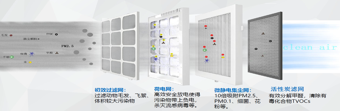 "Deepblue air conditioning epidemic prevention product central air conditioner ""Super N95"" officially launched."