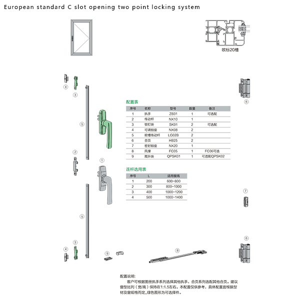 European standard C slot opening two point locking system