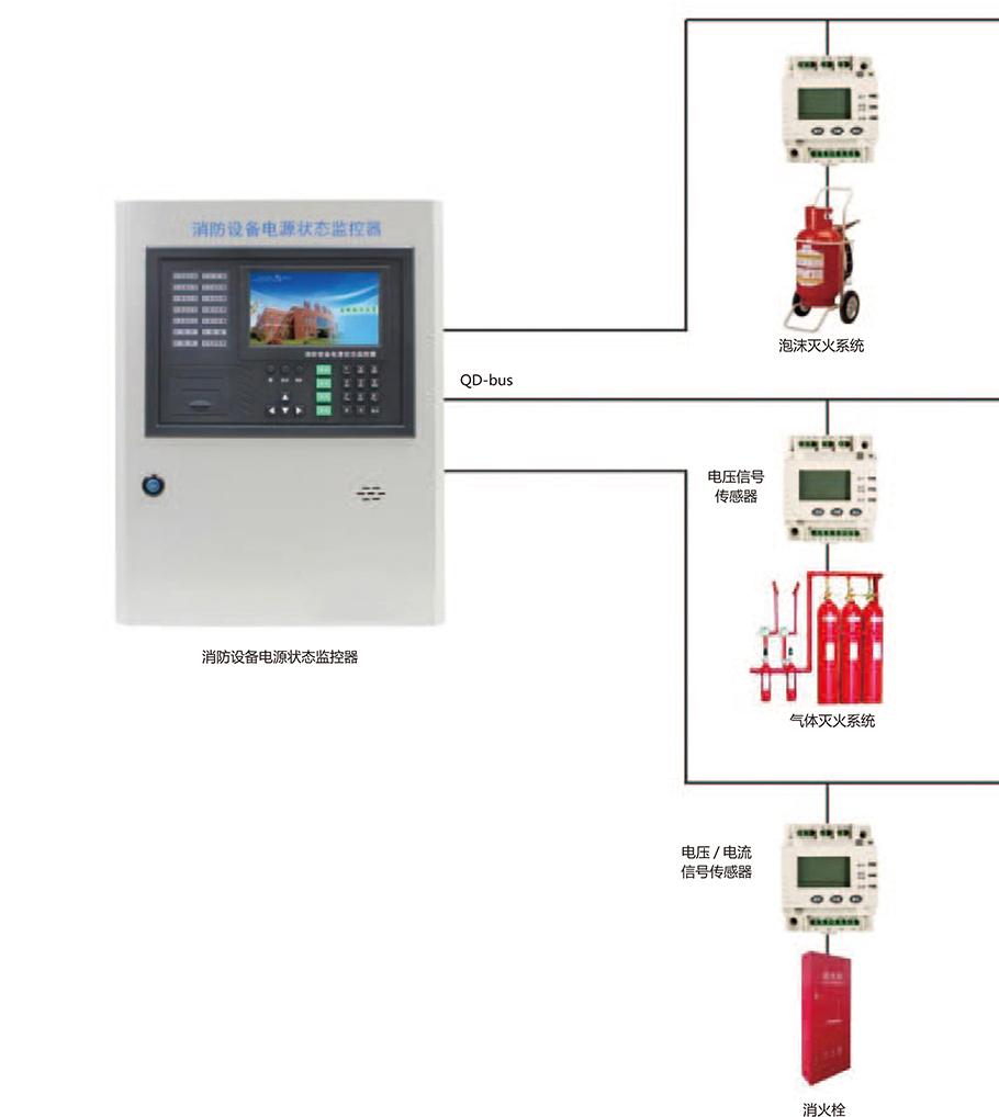 消防設備電源狀態監控系統圖