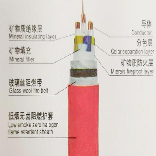 1、柔性矿物绝缘防火电缆 BBTRZ(BTRY)
