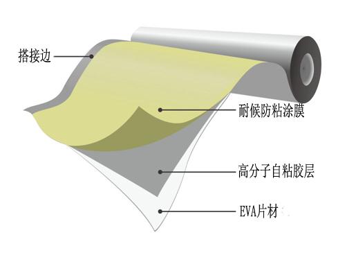 反粘式防水板
