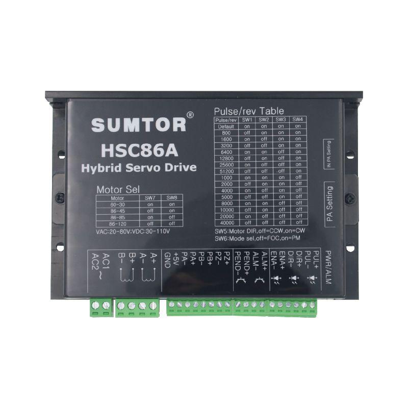 HSC86A閉環步進驅動器