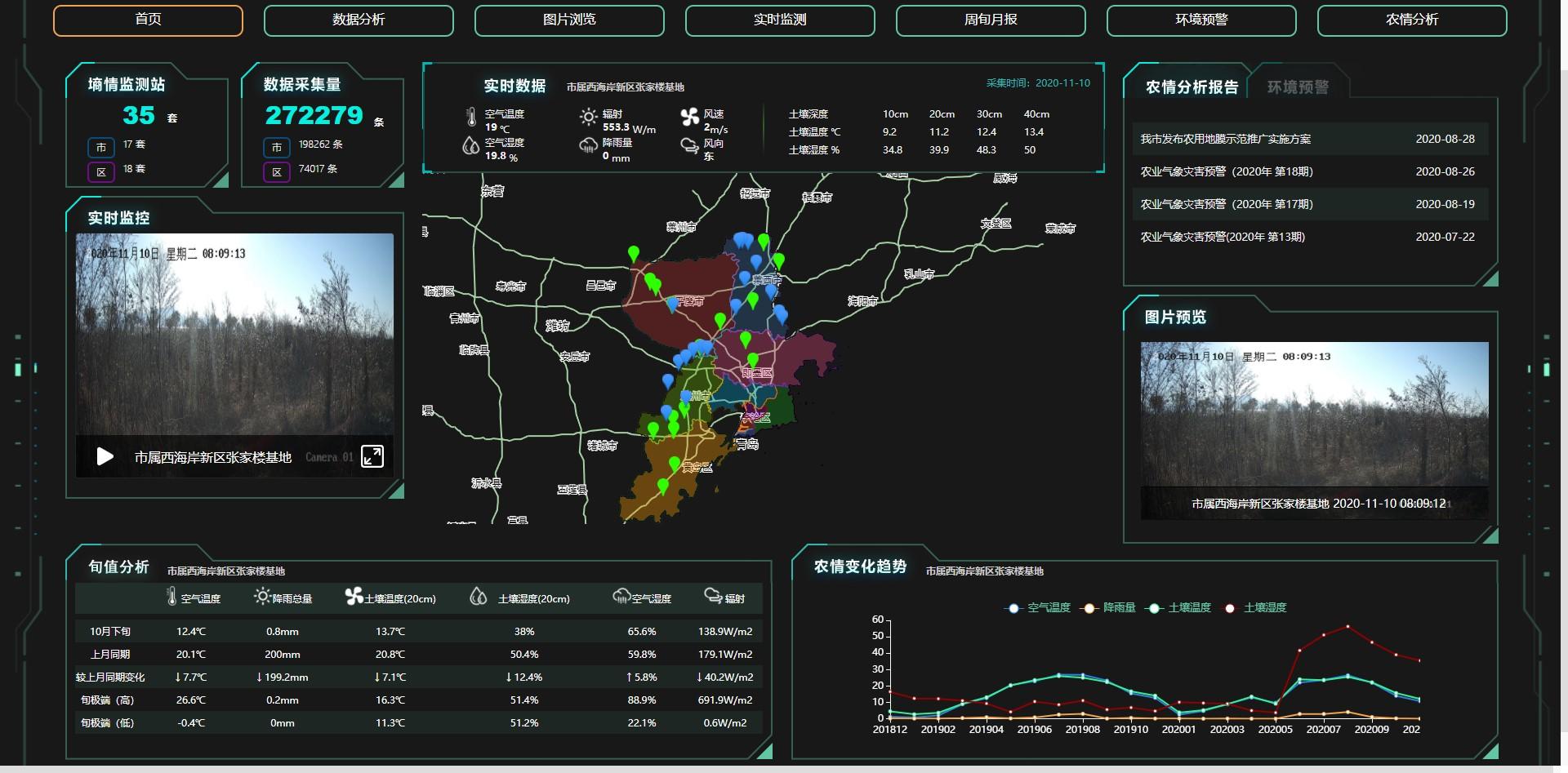 农业物联网综合管理分析平台