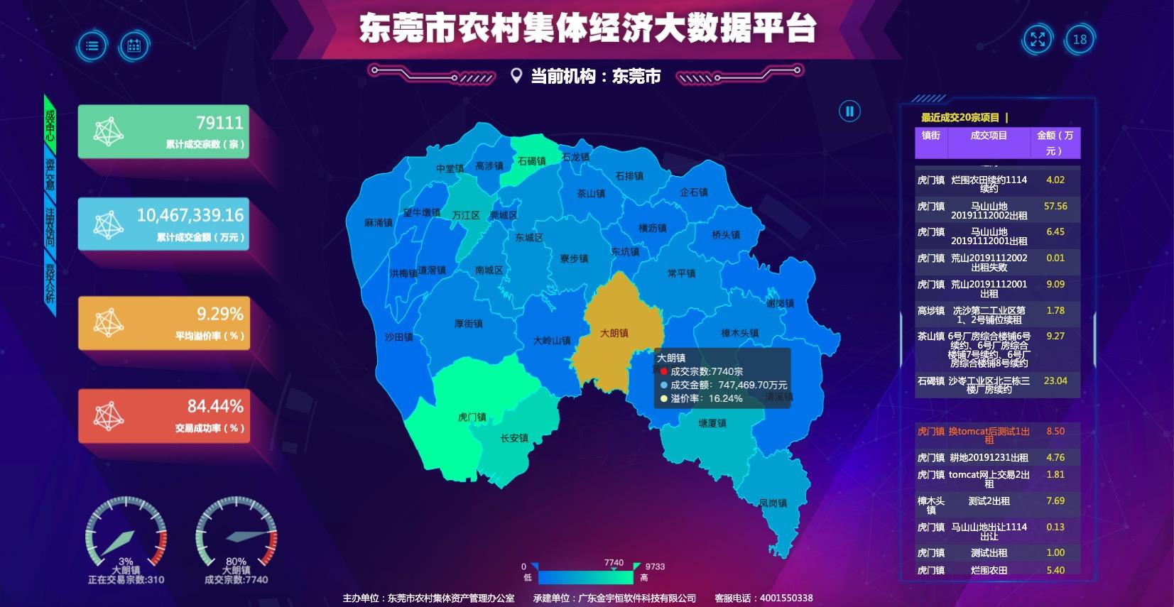 农村集体经济大数据平台