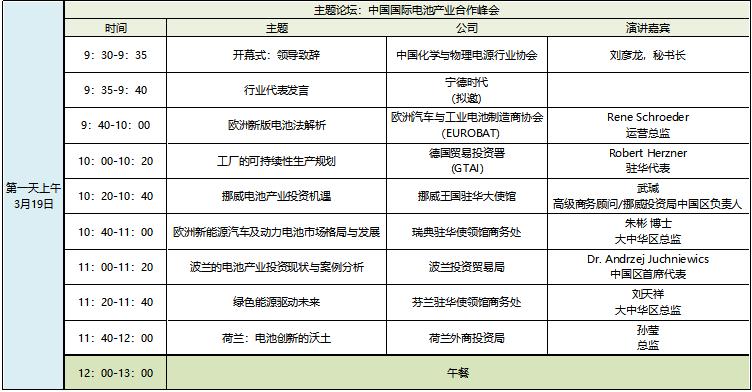 中國國際電池產業合作峰會議程發布 (第二輪通知)