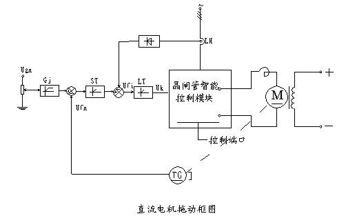 晶闸管智能控制模块应用