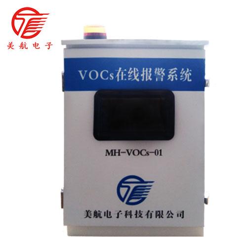 VOCs氣體監測11