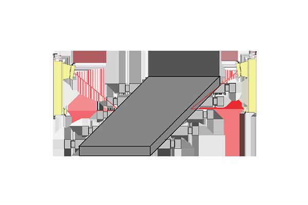 板坯宽度测量系统