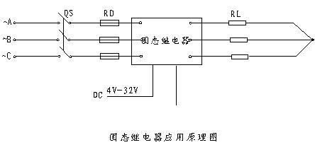 固态继电器应用