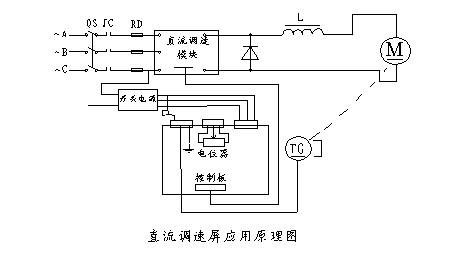 双闭环直流调速模块应用