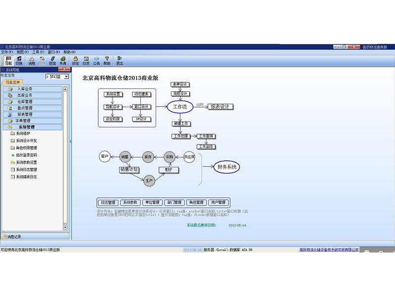 WMS系統