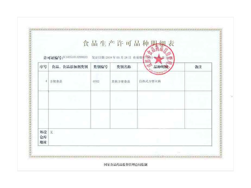 image/食品生产许可品种明细表