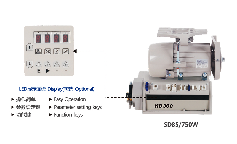 Energy Saving Hanging attaching type Servo Motor with Special  sewing machine: