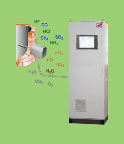 TR-9300E固廢垃圾焚燒煙氣排放連續監測系統