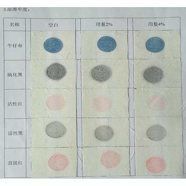 干湿摩擦提升剂  RX-906B