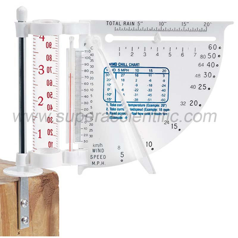 SA-181 Weather Station