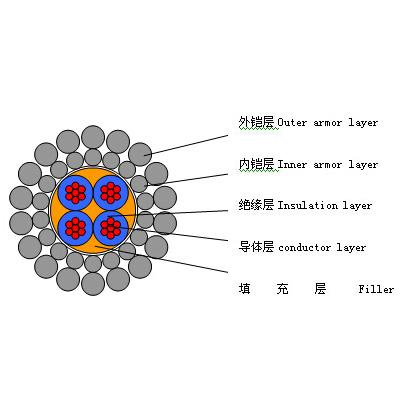 四芯8.0毫米氟塑料绝缘总屏蔽承荷探测电缆