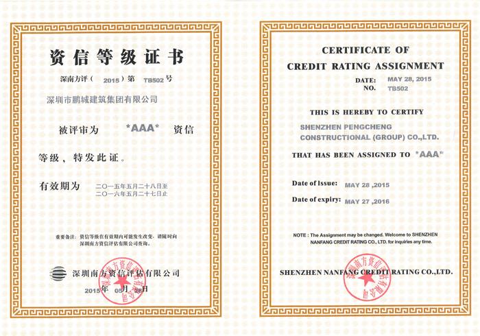 Credit Rating Certificate