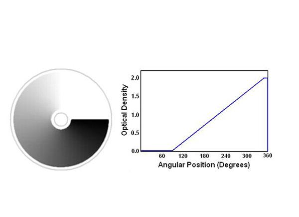 圓形漸變中性密度濾光片