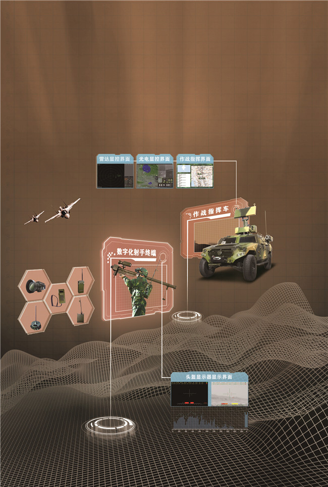 TH-S711A(SmartHunter)便携式防空导弹指挥控制系统