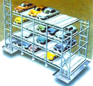 PDX系列多层循环式停车设备