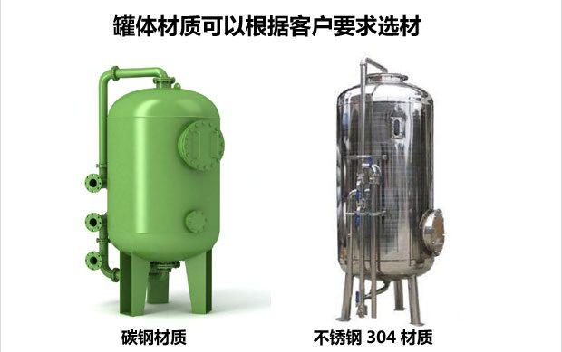 多介質砂碳碳鋼機械過濾器