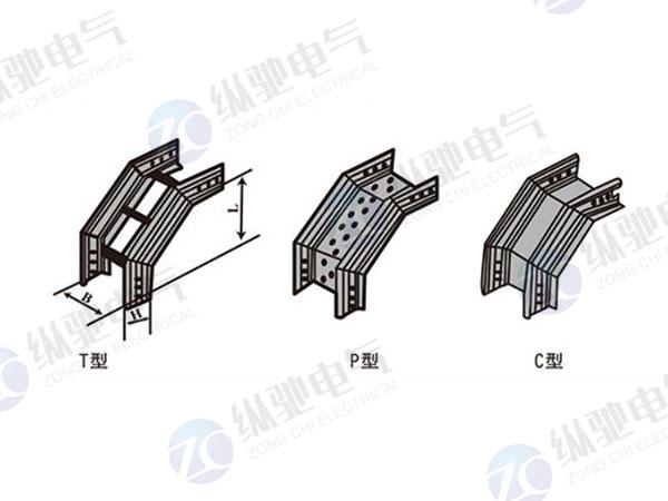 DJ-TⅡ、PⅡ、CⅡ、-06型大跨距垂直上彎通