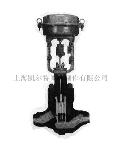 HPC高壓籠式調節閥