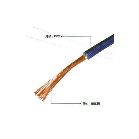 BVR型450/750V铜芯聚氯乙烯绝缘软电缆