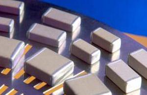 军品贴片多层陶瓷电容器- CCK41、CTK41