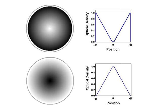 徑向漸變中性密度濾光片