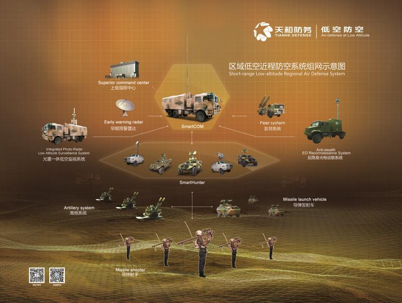 区域低空近程防空系统组网示意图