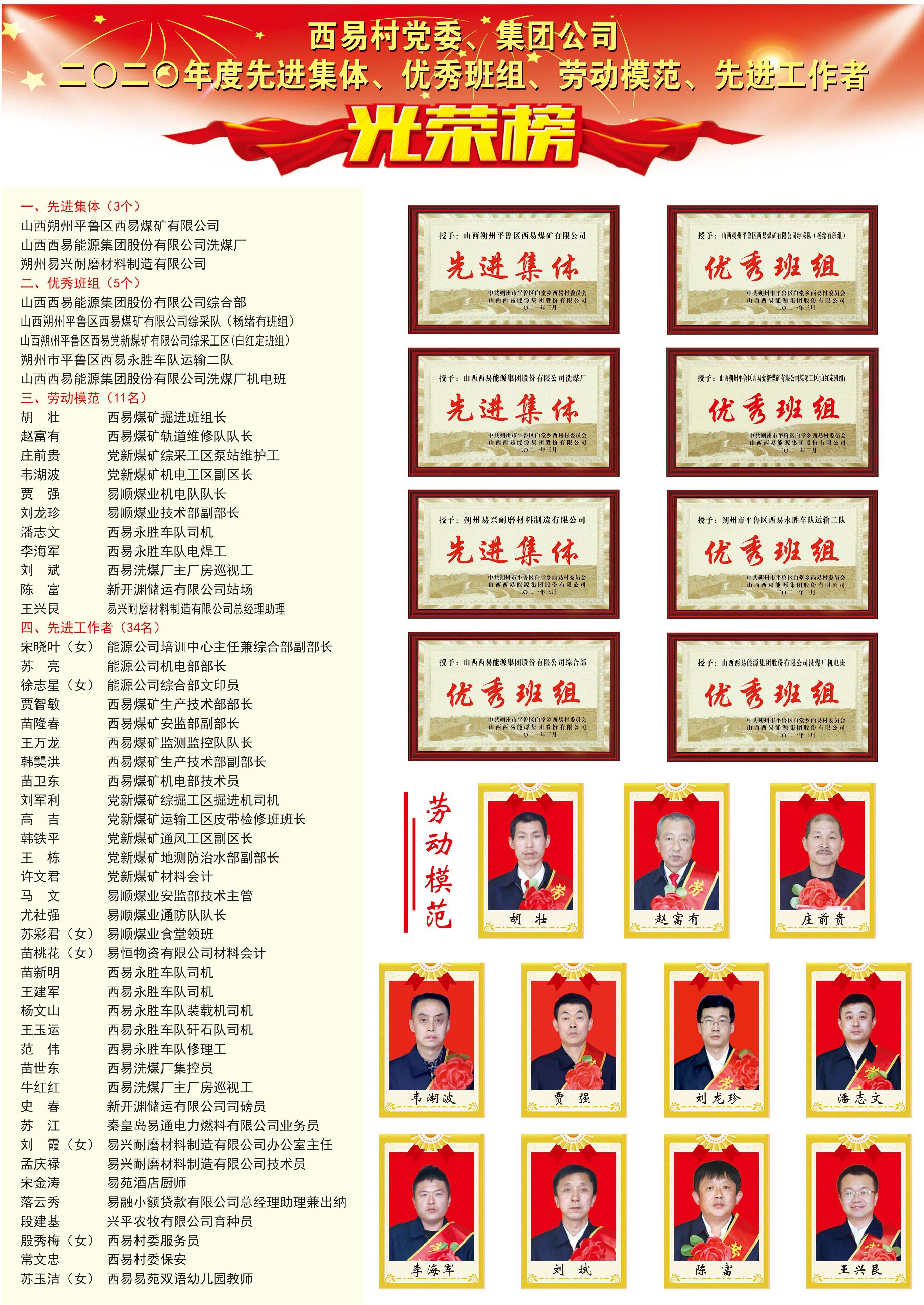 西易村党委、集团企业二〇二〇年度先进集体、优秀班组、劳动模范、先进工编辑光荣榜